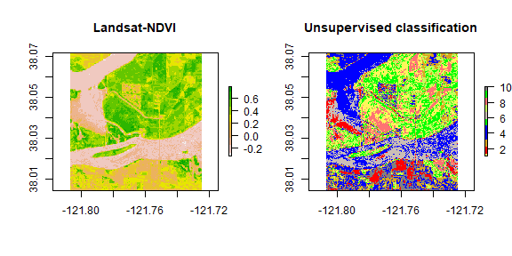 Unsupervised Classification — R Spatial
