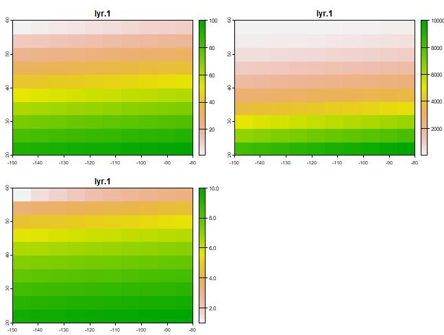 Raster data — R Spatial