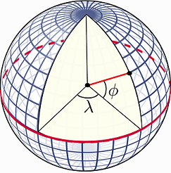 Coordinate Reference Systems — R Spatial